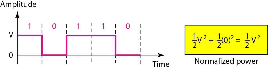 line-coding1