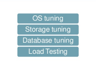 nosqlperformancetuning