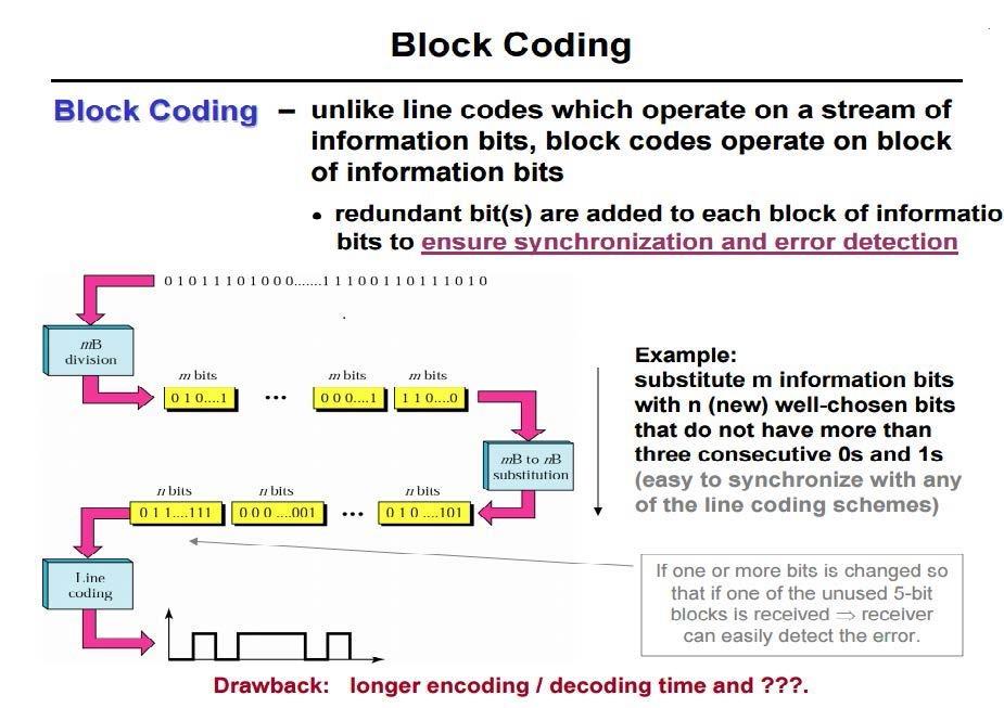 block-coding