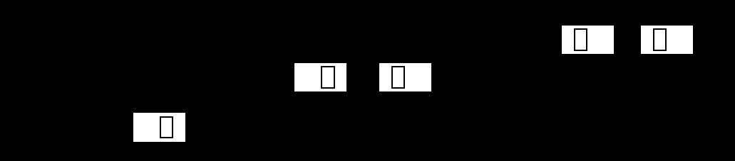 bridge-crossing-example