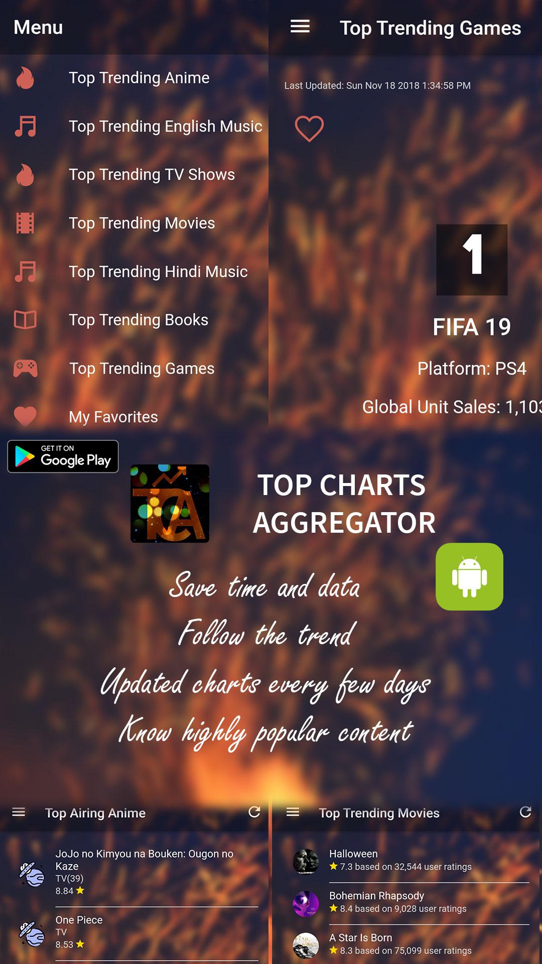 https://play.google.com/store/apps/details?id=com.pratikkataria.topchartsaggregator